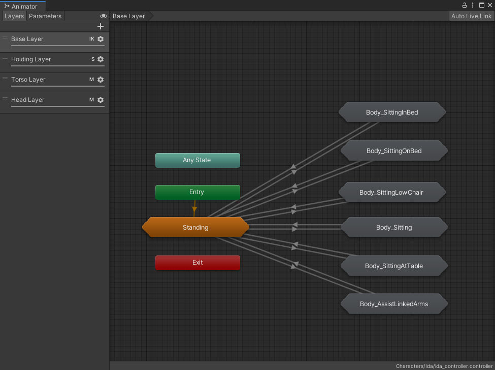 A screenshot of Unity's AnimatorController tool - it displays a visual representation of Ida's Animation states and transitions - her default state is Standing, and that has transitions to and from several other states, including Body_SittingLowChair.